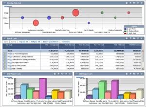 Primavera Portfolio Management Release 9