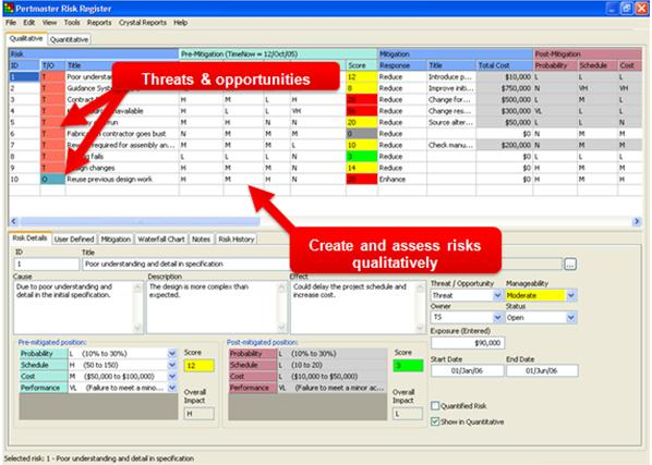 ItS Risky Business Without Primavera Risk Analysis  Primavera P